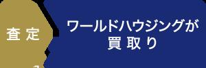 査定→ワールドハウジングが買取り